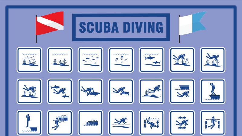 What Are The Best Countries For Scuba Diving